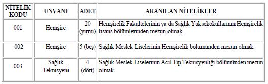 Image result for manisa celal bayar üniversitesi sözleşmeli personel alımı